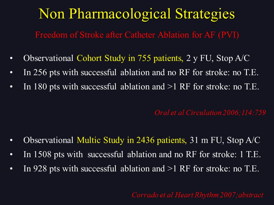Non Pharmacological Strategies