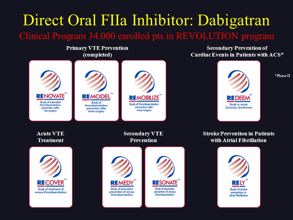 Direct Oral FIIa Inhibitor: Dabigatran