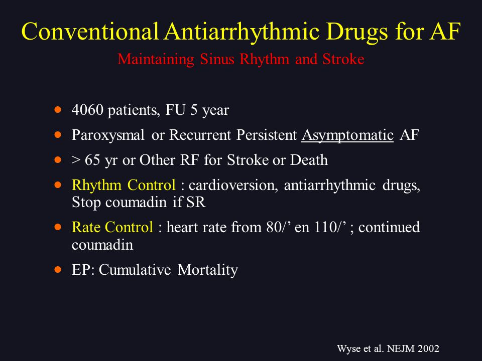 Conventional Antiarrhythmic Drugs for AF