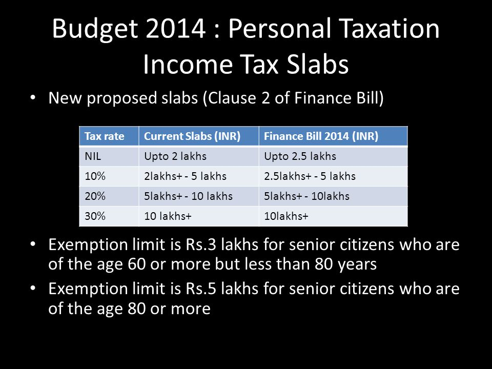 Budget 2014 : Personal Taxation Income Tax Slabs