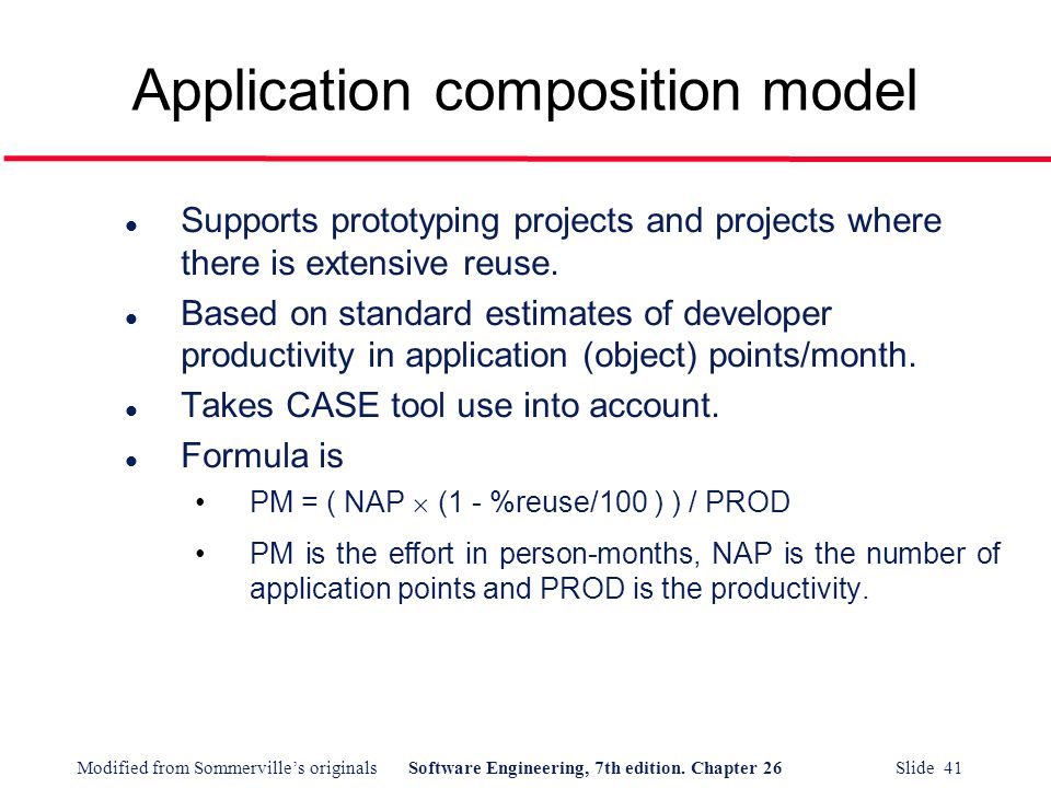 Application composition model