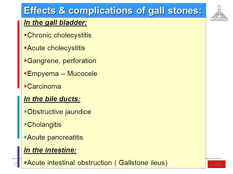 Effects & complications of gall stones: