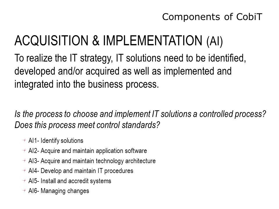 ACQUISITION & IMPLEMENTATION (AI)
