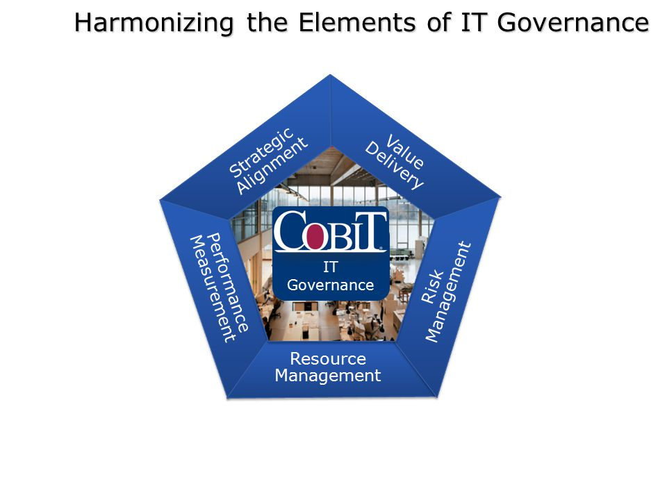 Harmonizing the Elements of IT Governance