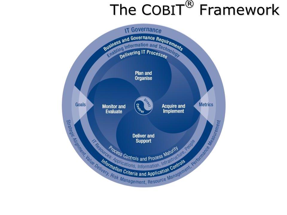 The COBIT® Framework