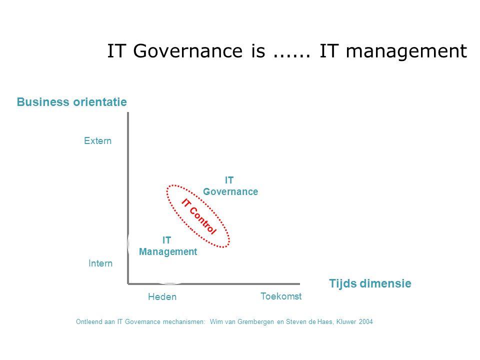 IT Governance is ...... IT management