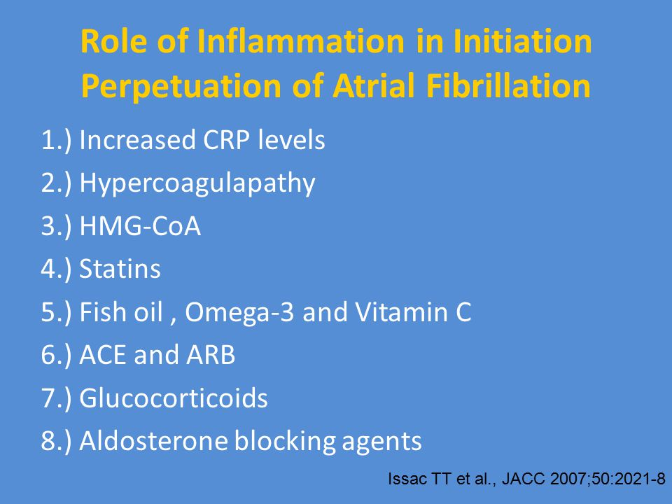 Role of Inflammation in Initiation Perpetuation of Atrial Fibrillation