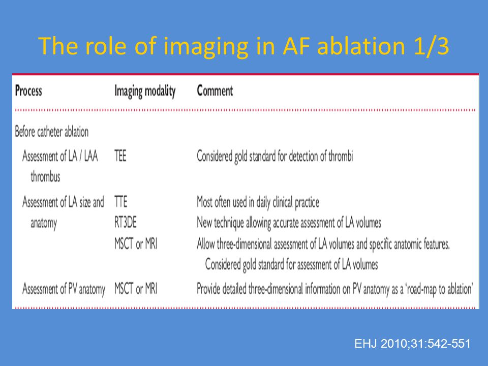 The role of imaging in AF ablation 1/3