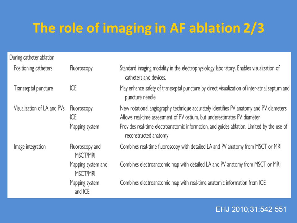 The role of imaging in AF ablation 2/3