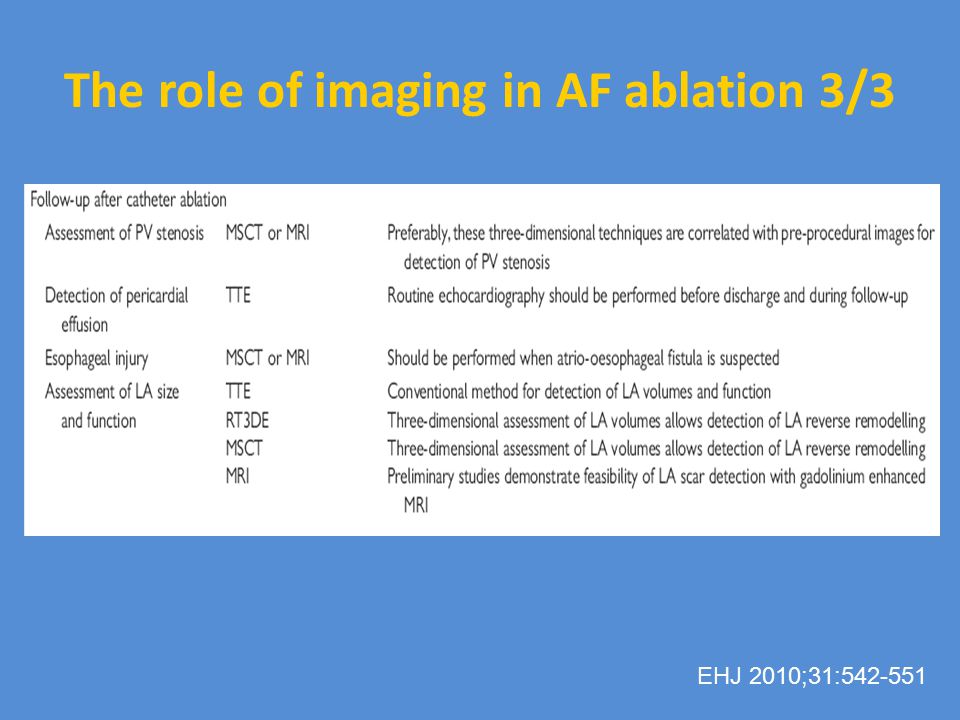 The role of imaging in AF ablation 3/3