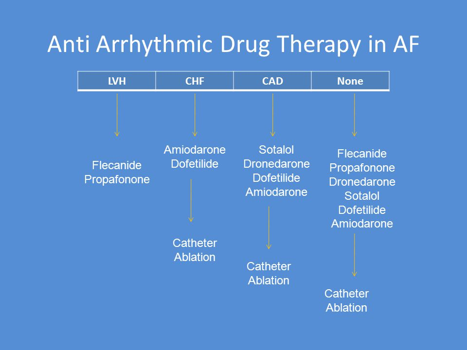 Anti Arrhythmic Drug Therapy in AF