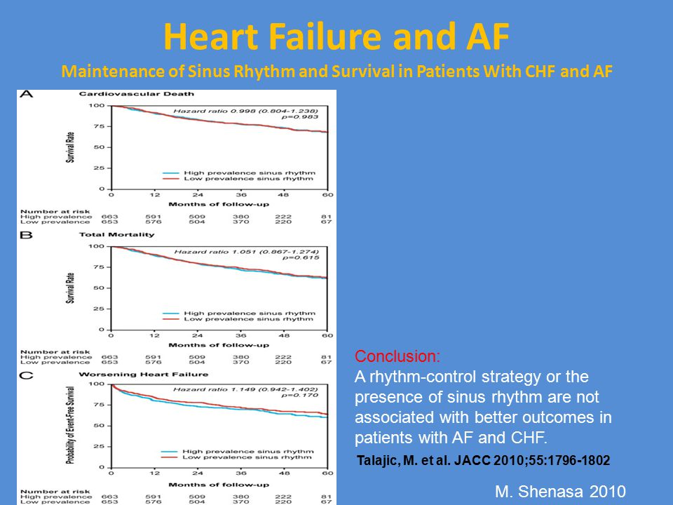 Heart Failure and AF Maintenance of Sinus Rhythm and Survival in Patients With CHF and AF