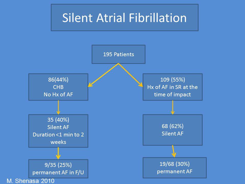 Silent Atrial Fibrillation