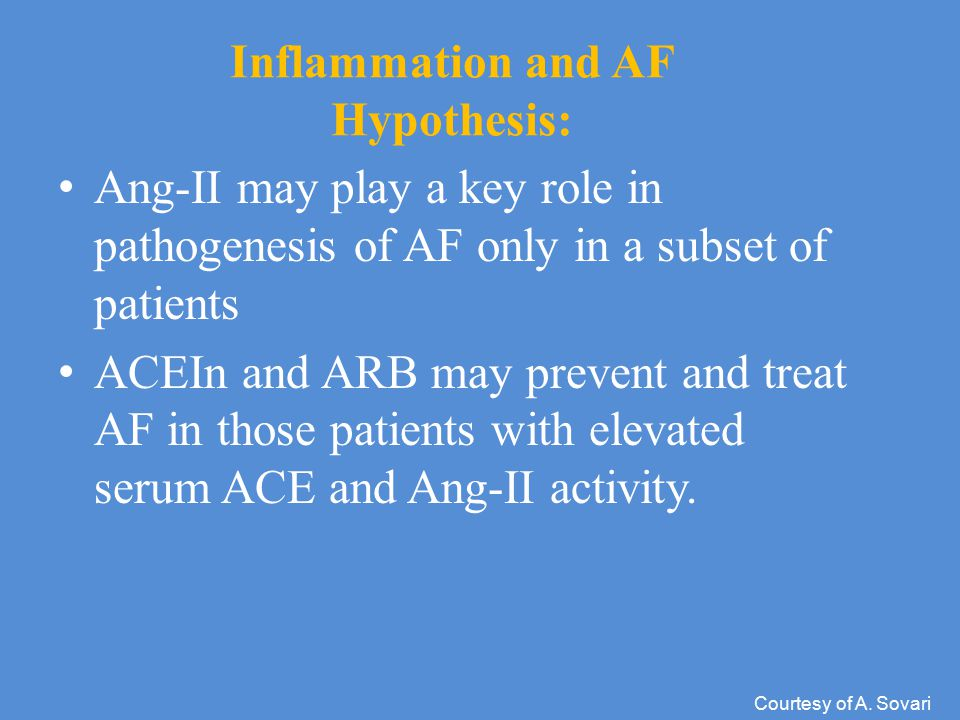 Inflammation and AF Hypothesis: