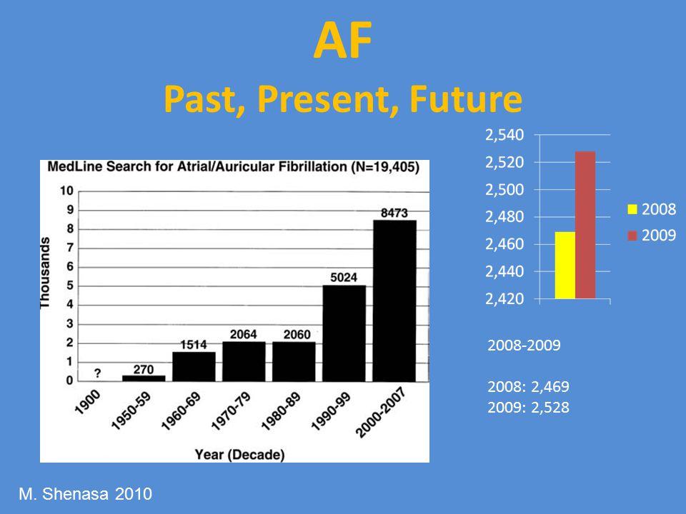 AF Past, Present, Future 2008-2009 2008: 2,469 2009: 2,528