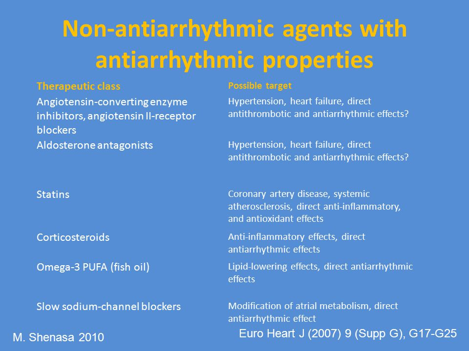 Non-antiarrhythmic agents with antiarrhythmic properties