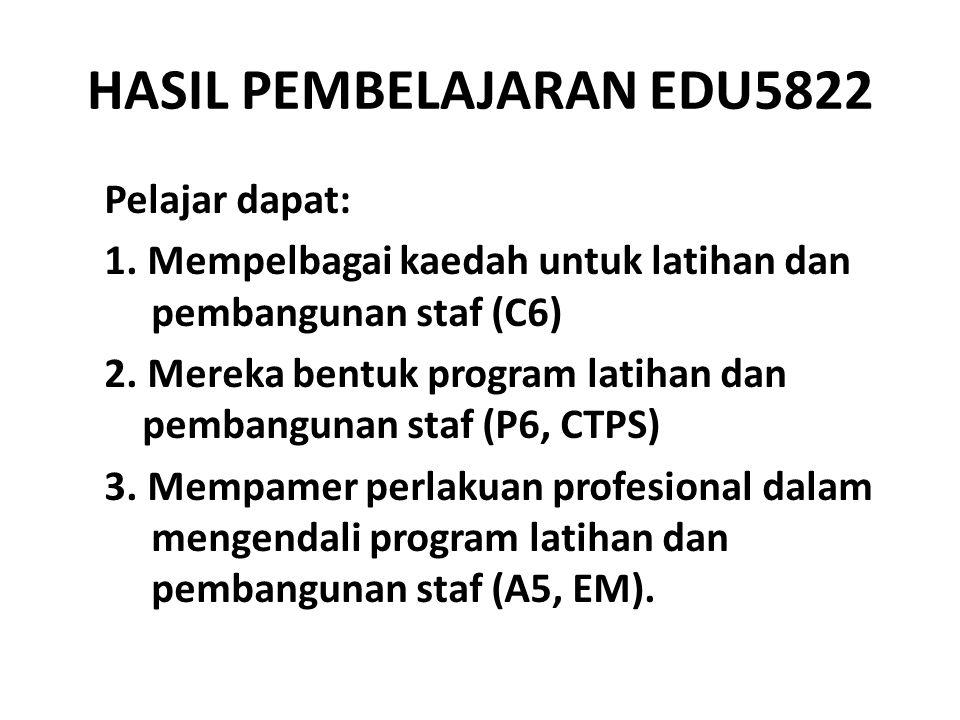 HASIL PEMBELAJARAN EDU5822