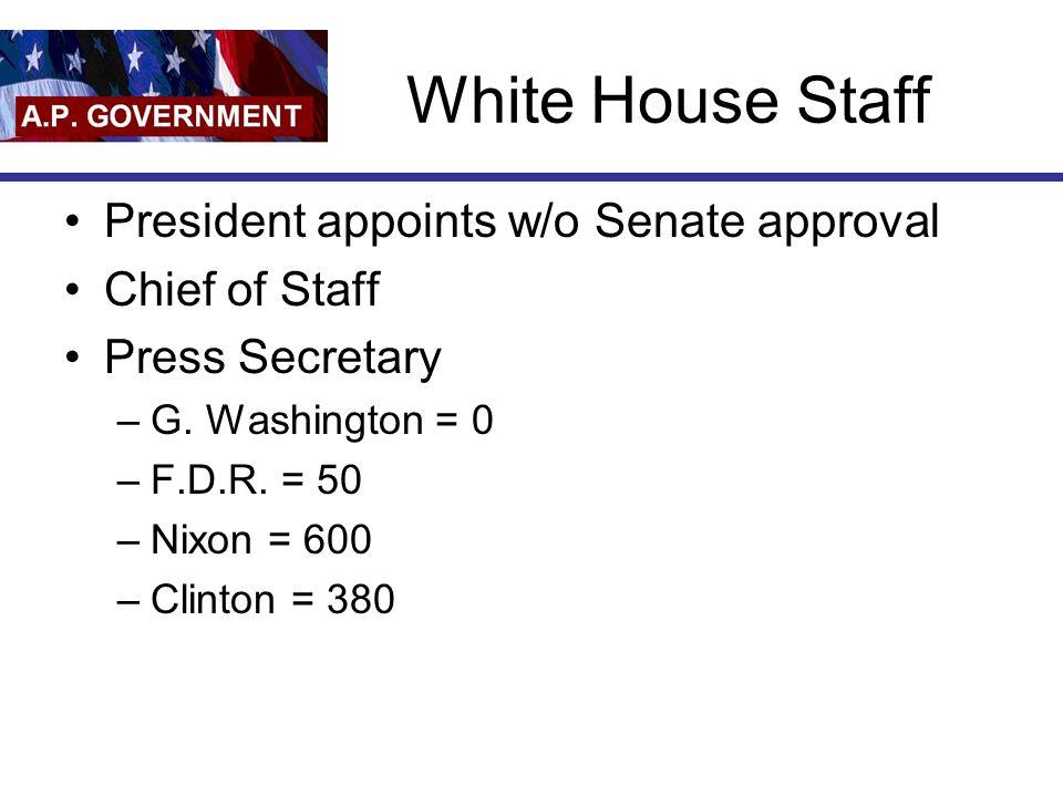 White House Staff President appoints w/o Senate approval