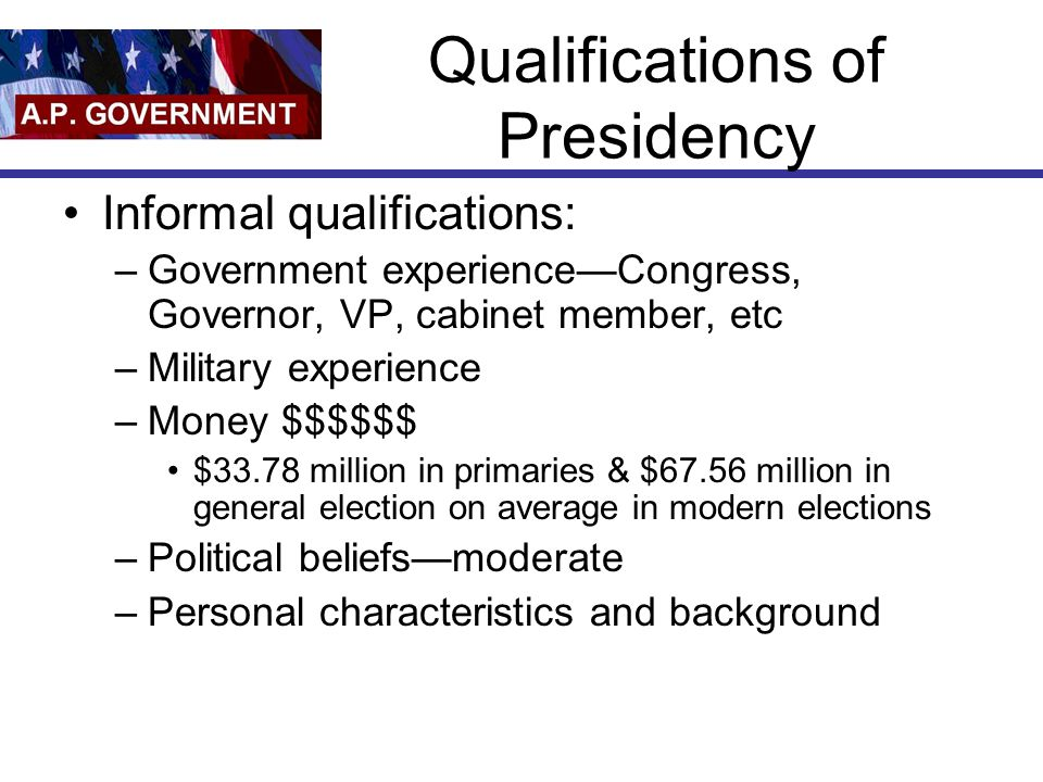 Qualifications of Presidency
