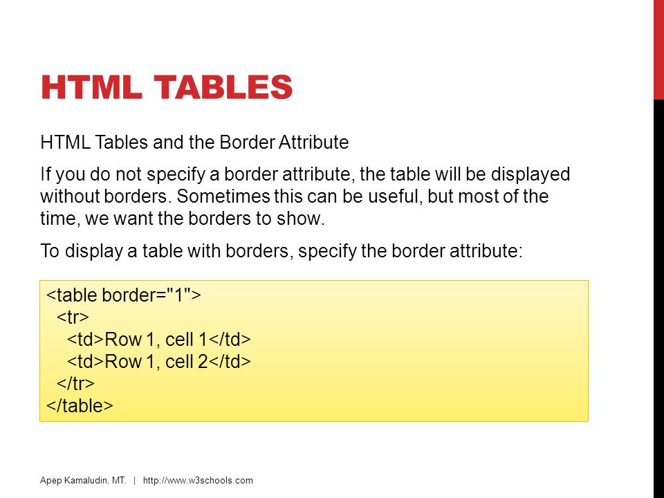Images tables lists blocks layout forms iframes for Html table tr td