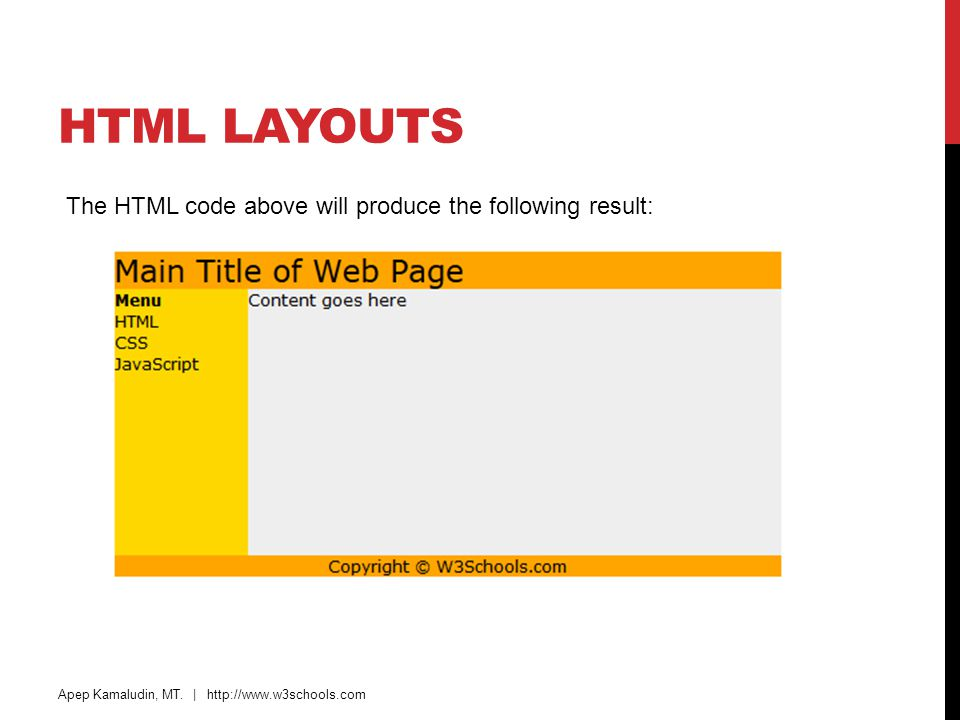 HTML Layouts The HTML code above will produce the following result: