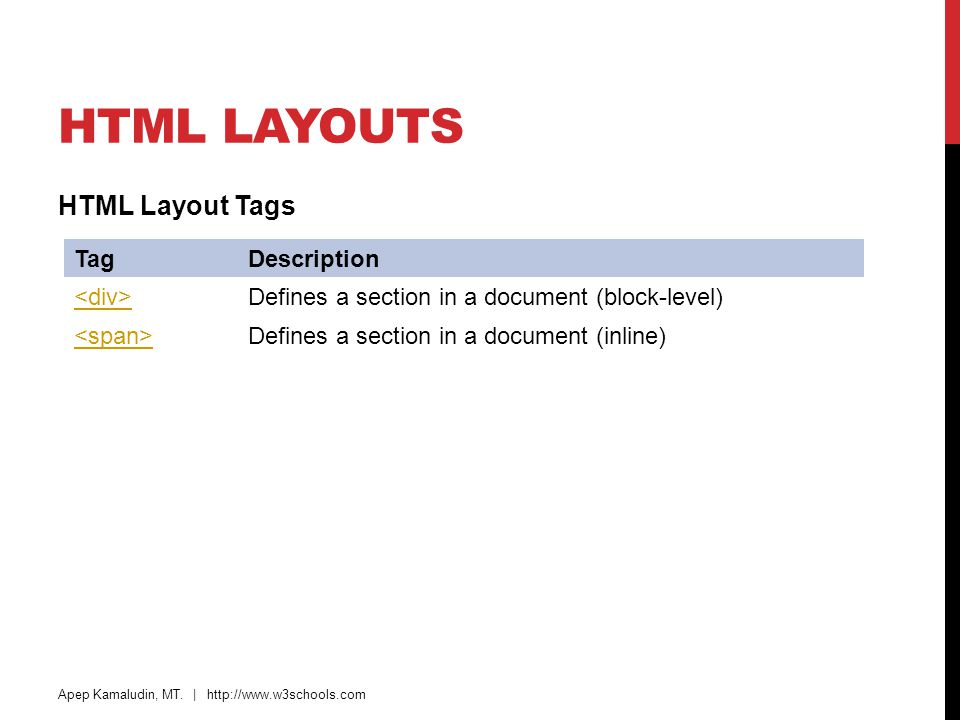 HTML Layouts HTML Layout Tags Tag Description <div>