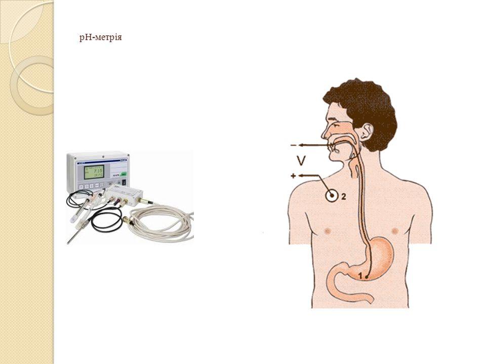 pH-метрія