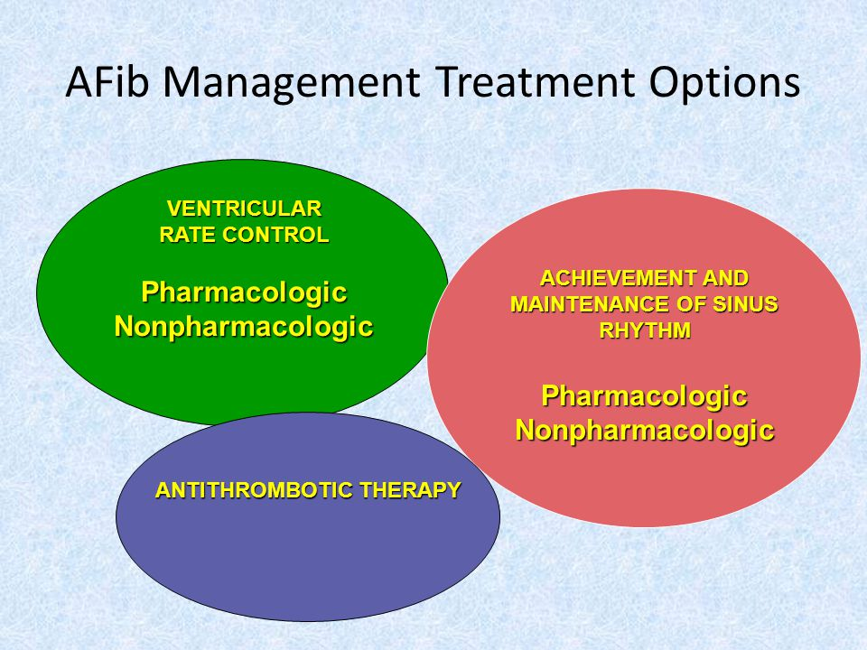 AFib Management Treatment Options