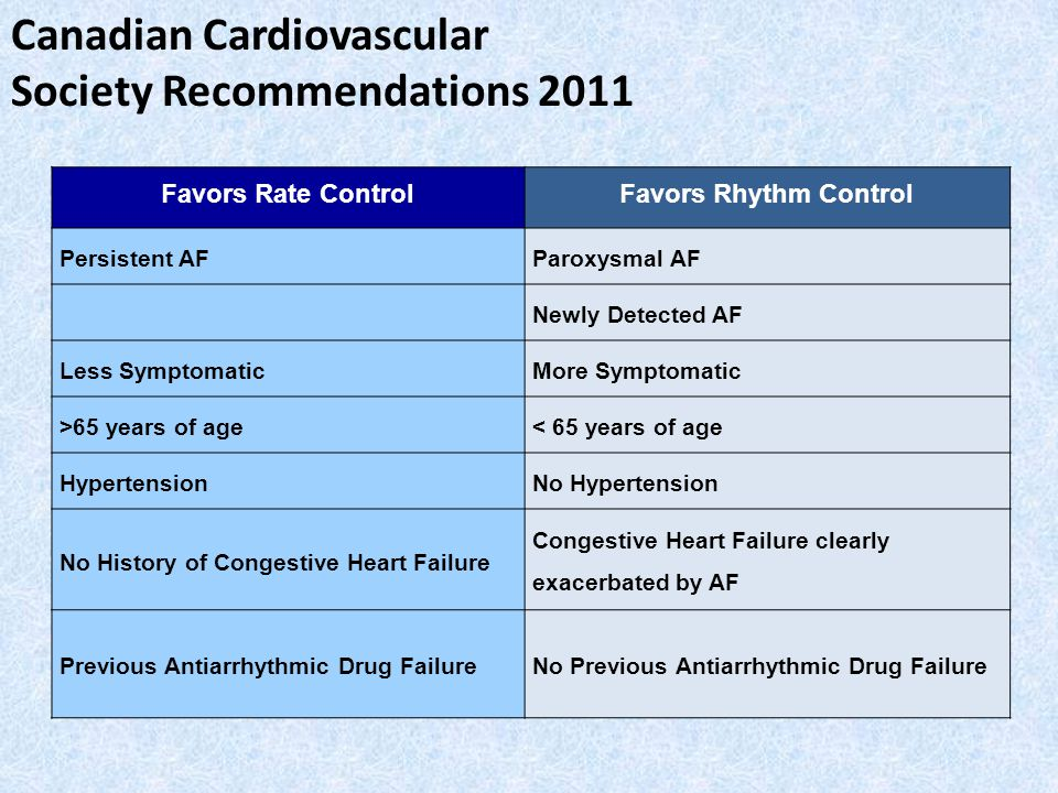 Canadian Cardiovascular Society Recommendations 2011