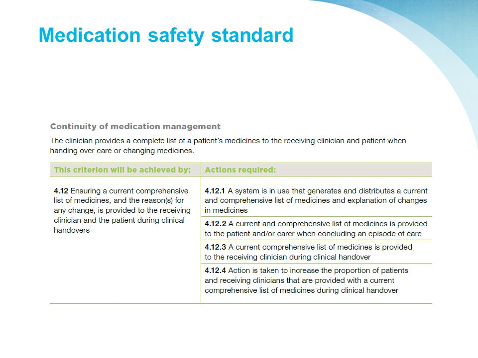 Medication safety standard