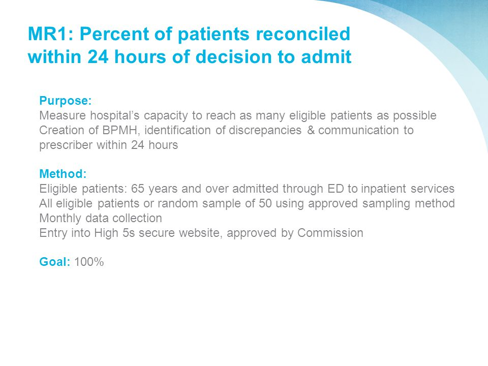 MR1: Percent of patients reconciled within 24 hours of decision to admit