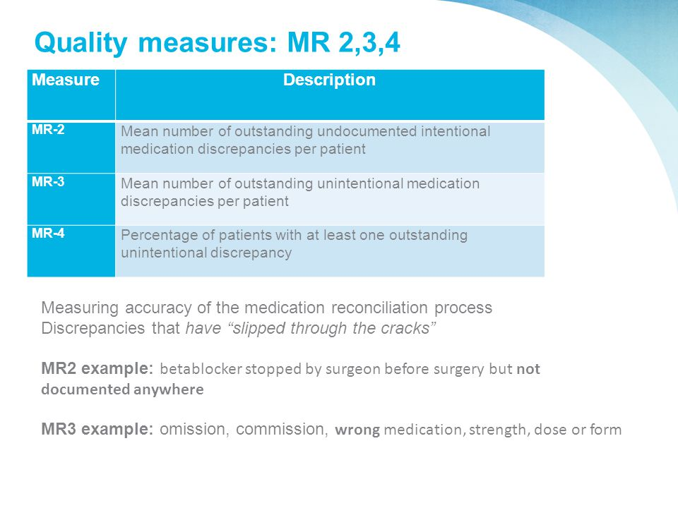 Quality measures: MR 2,3,4 Measure Description