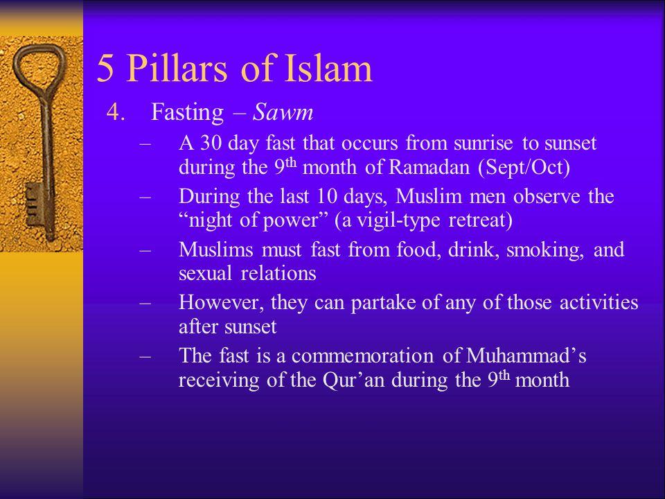 5 Pillars of Islam Fasting – Sawm