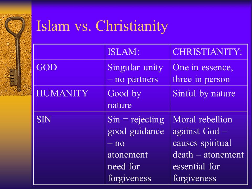 Islam vs. Christianity ISLAM: CHRISTIANITY: GOD