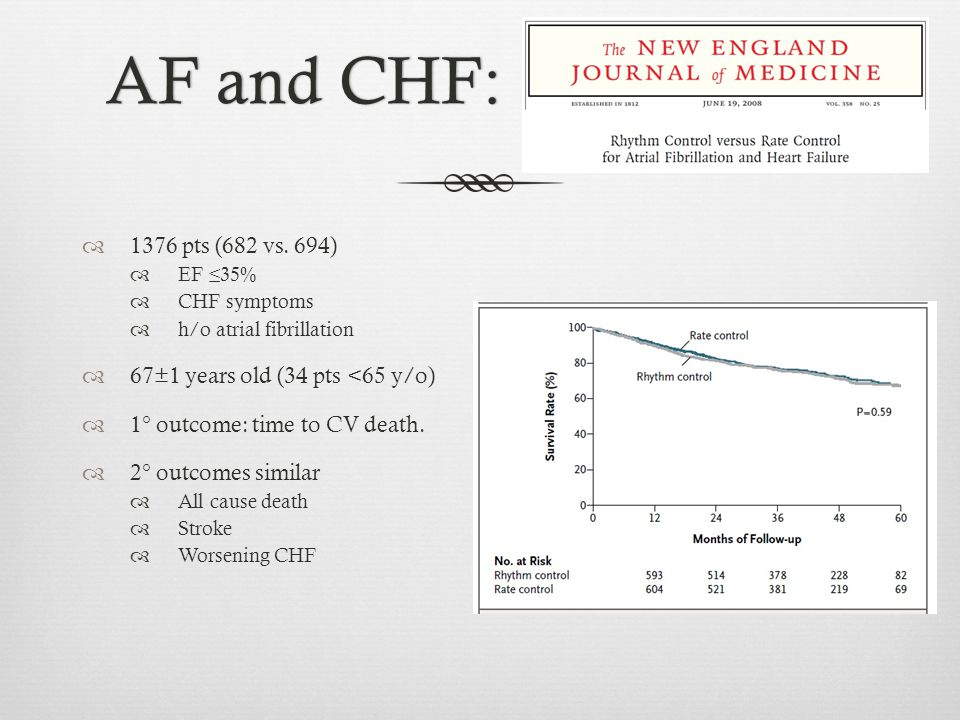 AF and CHF: 1376 pts (682 vs. 694) 67±1 years old (34 pts <65 y/o)