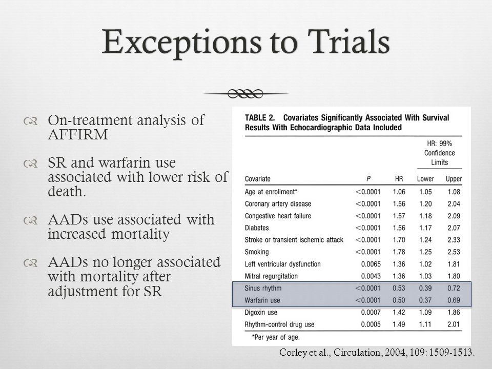 Exceptions to Trials On-treatment analysis of AFFIRM