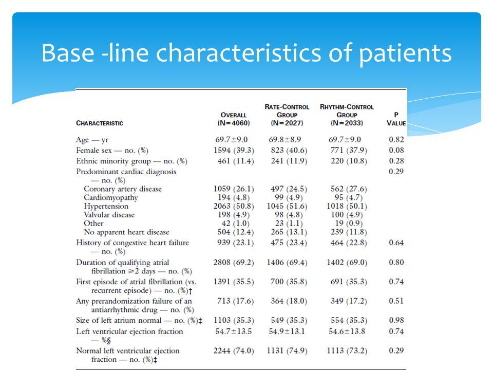 Base -line characteristics of patients