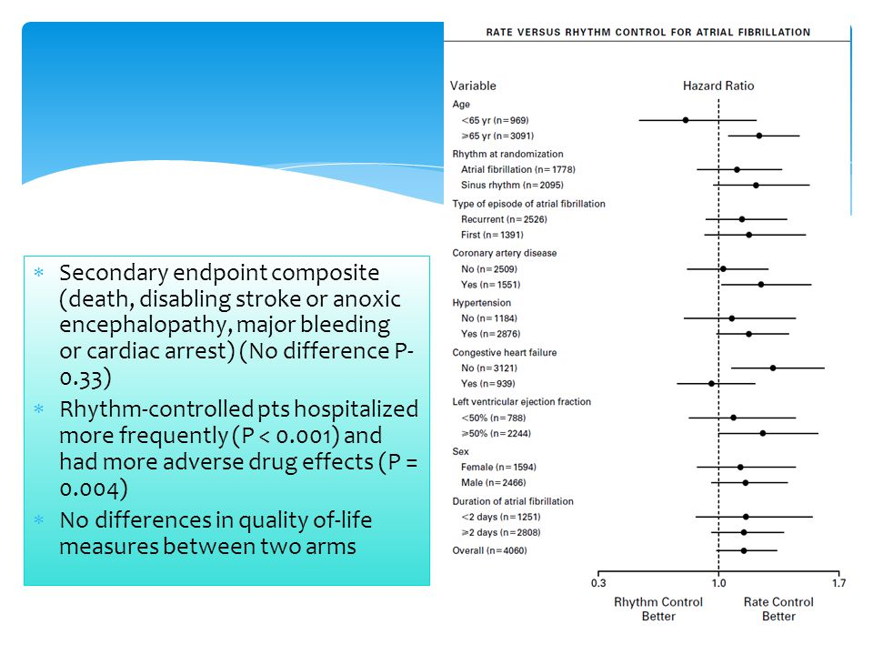 Secondary endpoint composite (death, disabling stroke or anoxic encephalopathy, major bleeding or cardiac arrest) (No difference P-0.33)