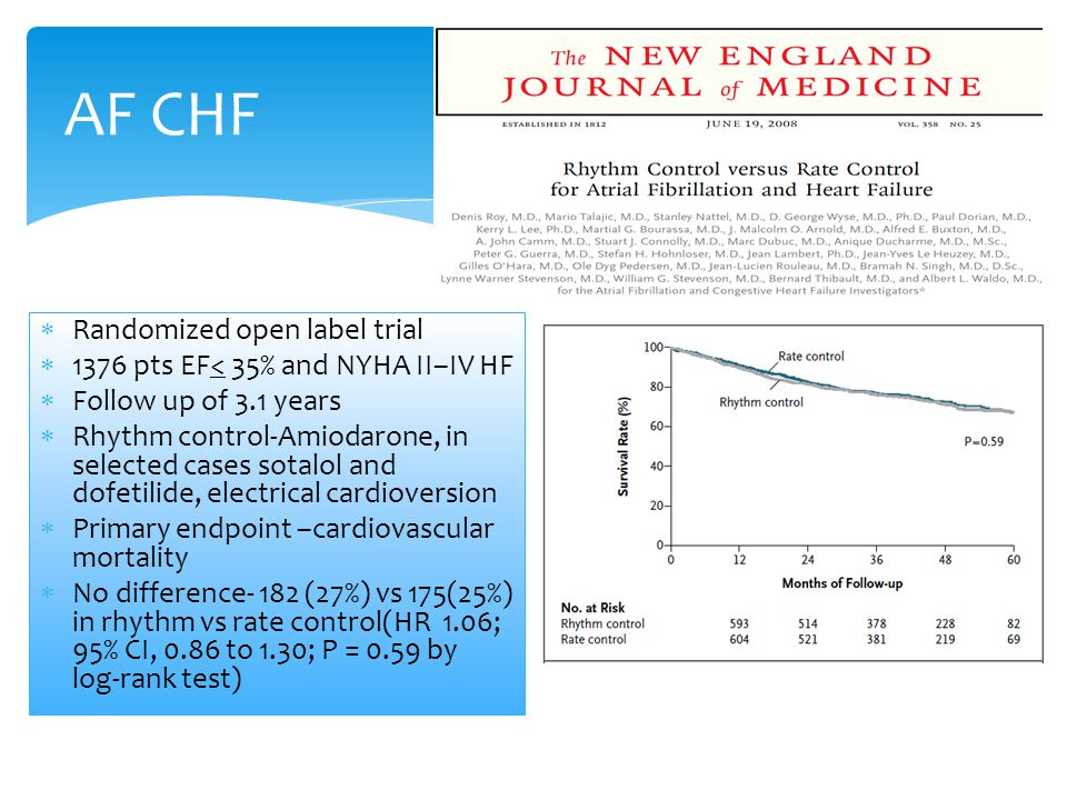 AF CHF Randomized open label trial