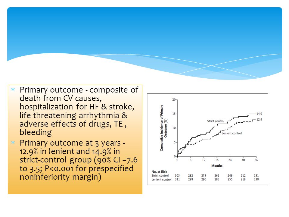 Primary outcome - composite of death from CV causes, hospitalization for HF & stroke, life-threatening arrhythmia & adverse effects of drugs, TE , bleeding