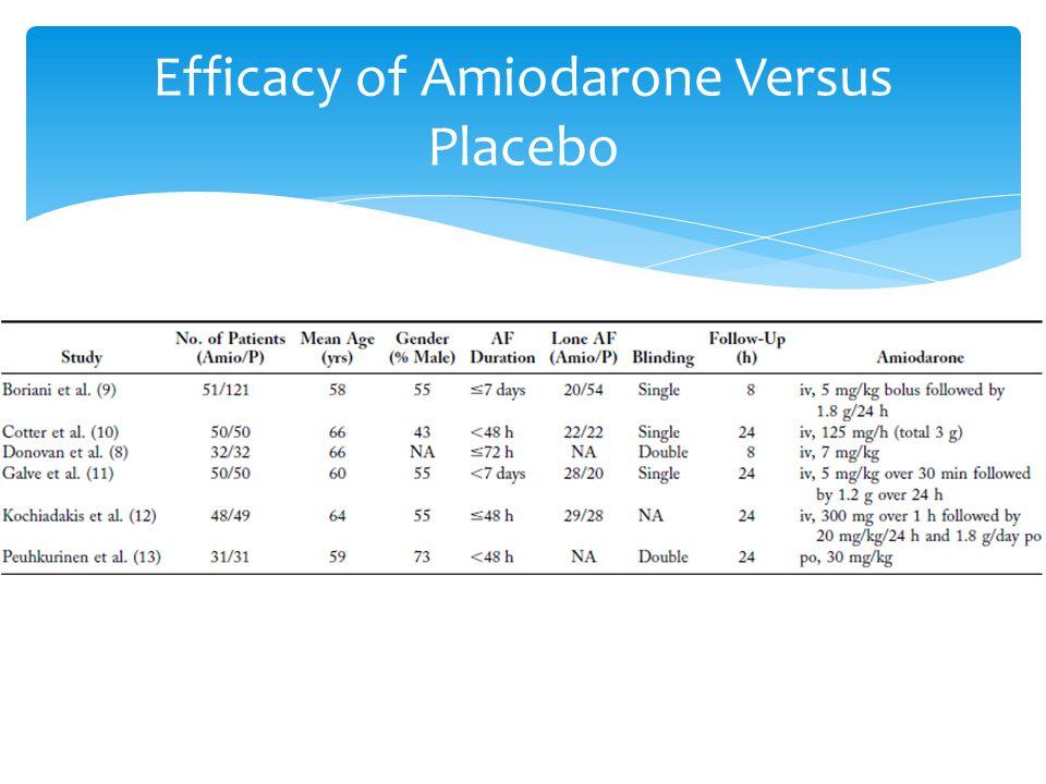 Efficacy of Amiodarone Versus Placebo