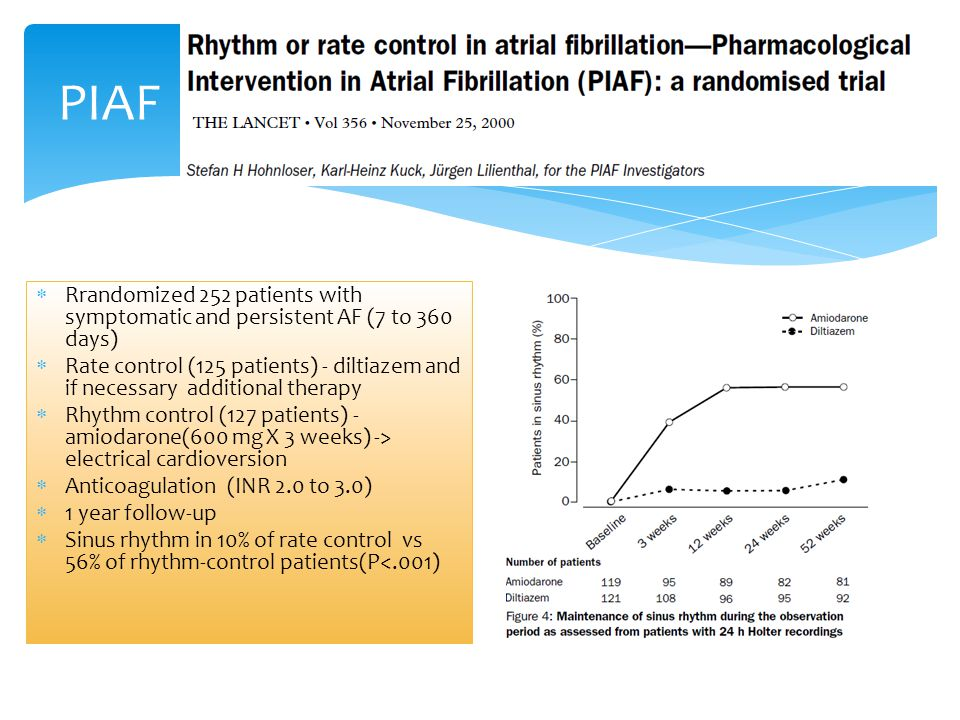PIAF Rrandomized 252 patients with symptomatic and persistent AF (7 to 360 days)