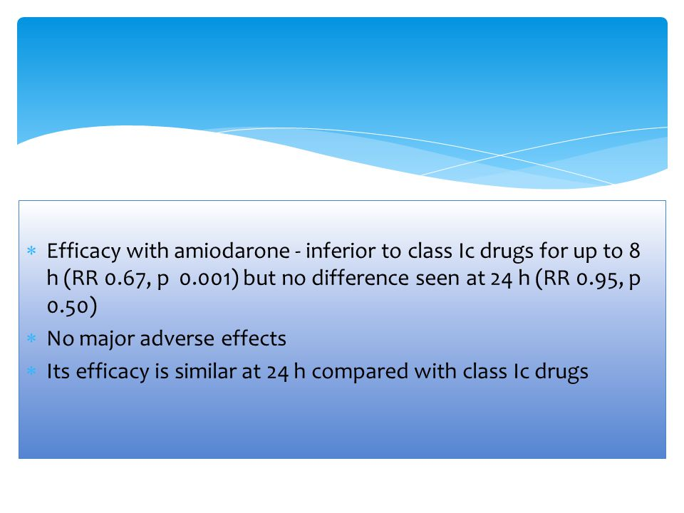Efficacy with amiodarone - inferior to class Ic drugs for up to 8 h (RR 0.67, p 0.001) but no difference seen at 24 h (RR 0.95, p 0.50)