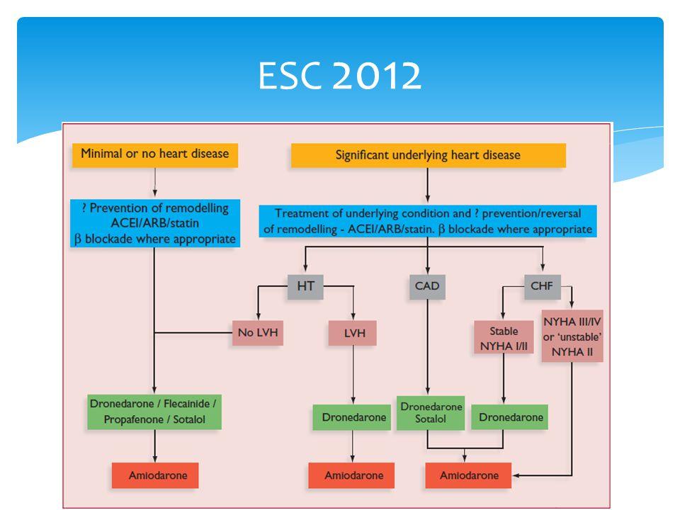 ESC 2012