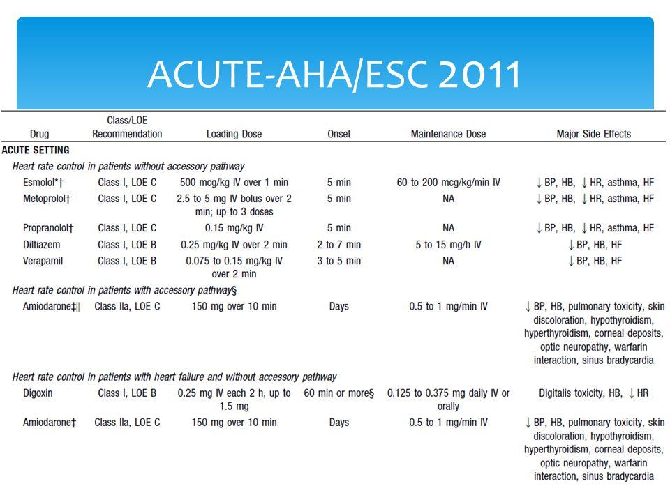 ACUTE-AHA/ESC 2011