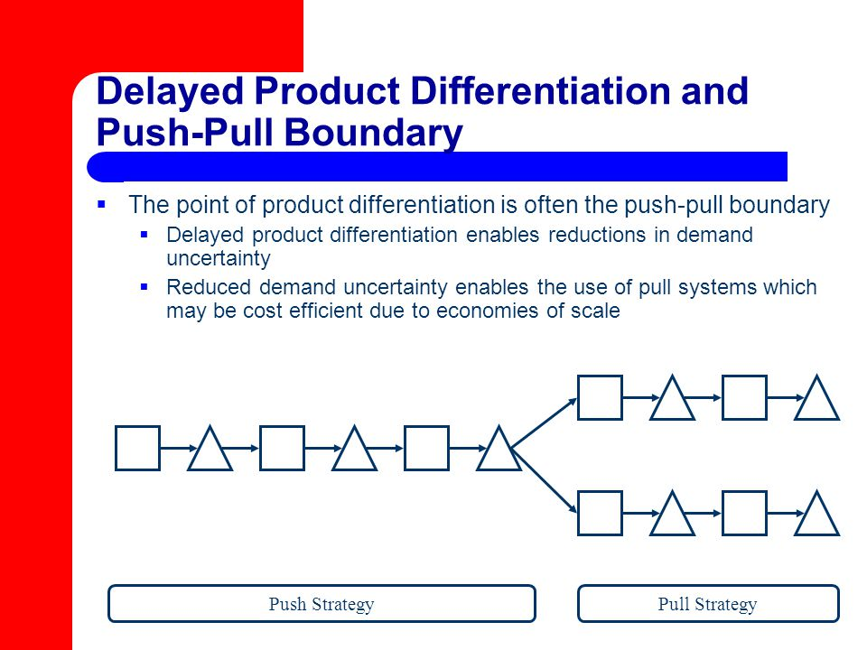 Delayed Product Differentiation and Push-Pull Boundary
