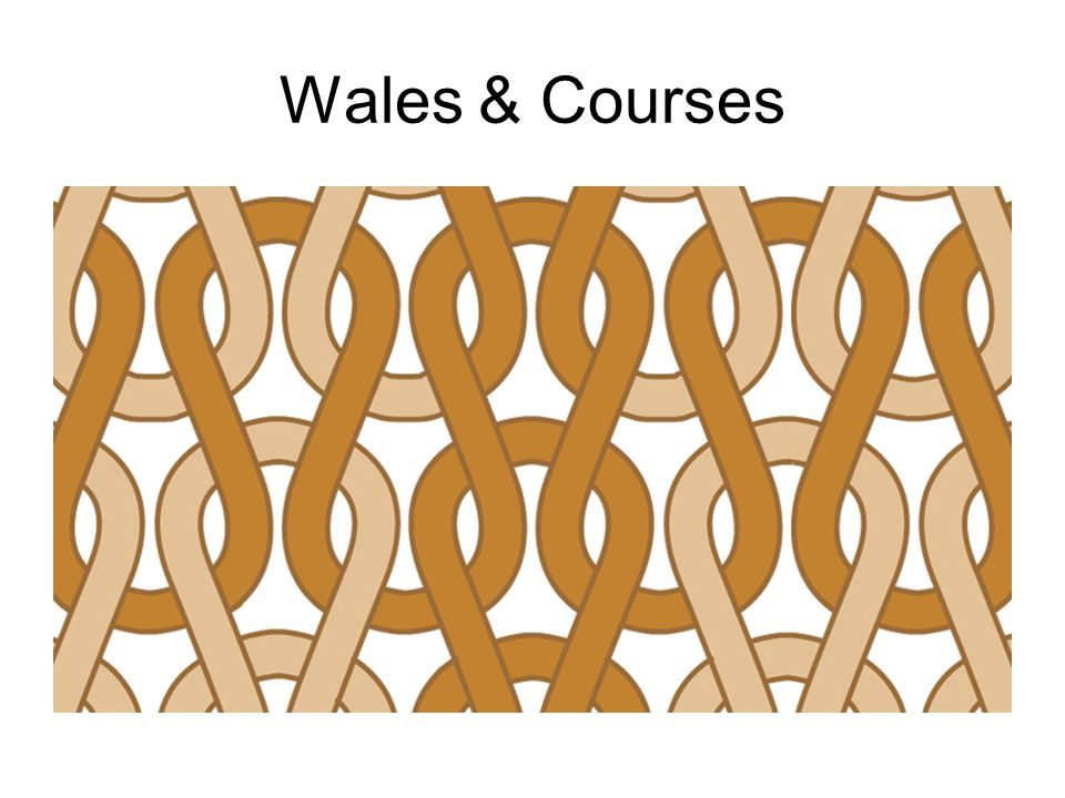 Wales & Courses