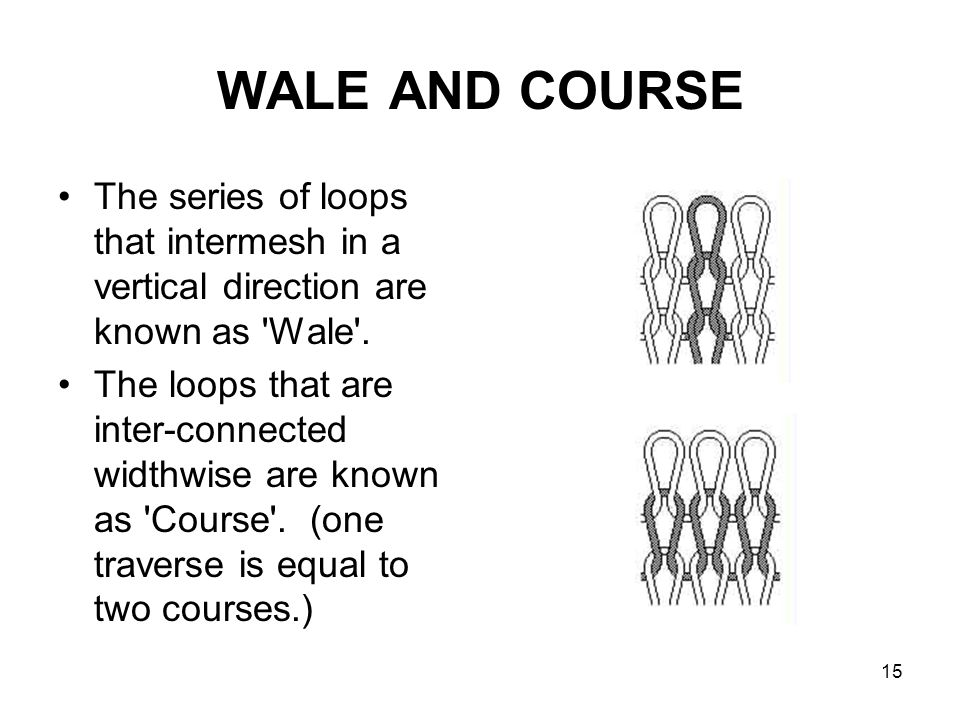 WALE AND COURSE The series of loops that intermesh in a vertical direction are known as Wale .
