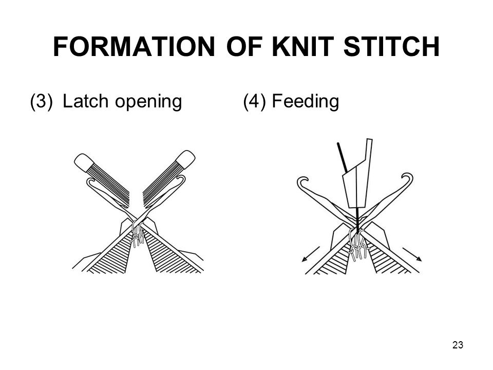 FORMATION OF KNIT STITCH