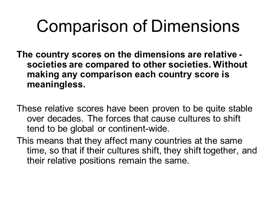 Comparison of Dimensions
